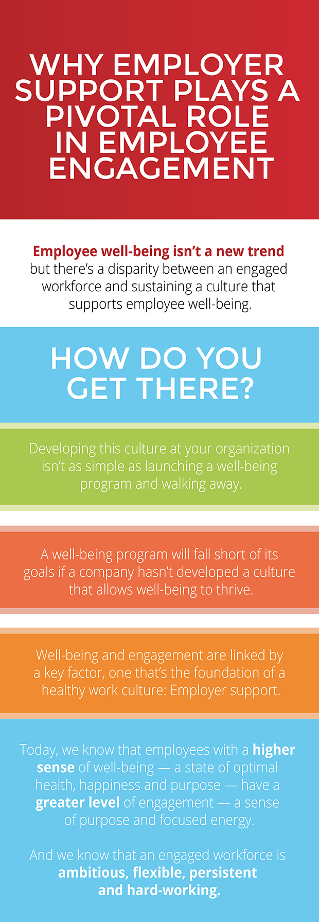 Inforgraphic  - Infographic: Why organizational support plays a pivotal role in employee engagement and well-being