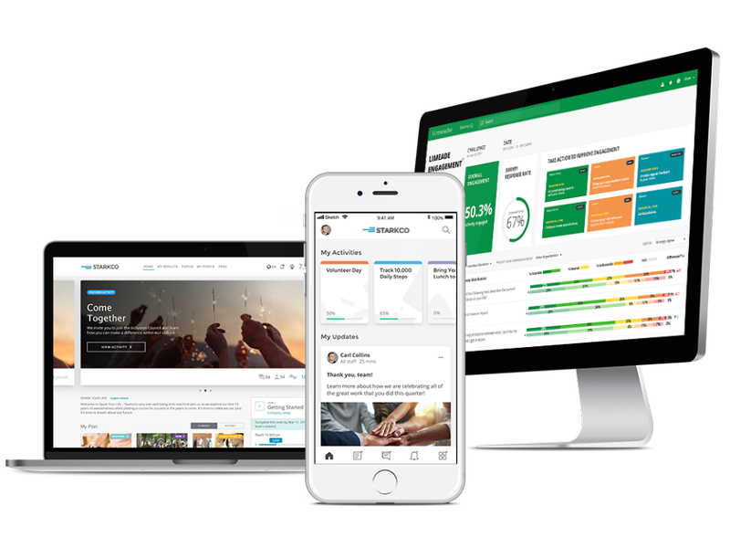 Limeade ONE platform - New Limeade Platform Delivers a Unified, Human Employee Experience, Backed By Science